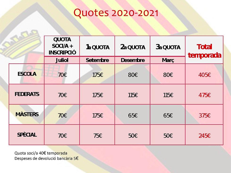 Quotes temporada 2020-2021.jpg