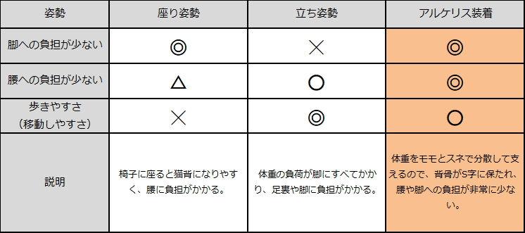 posture-jp.jpg