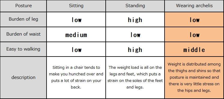 posture-en.jpg