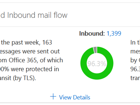 Foresight Cyber email encryption review showing interesting results