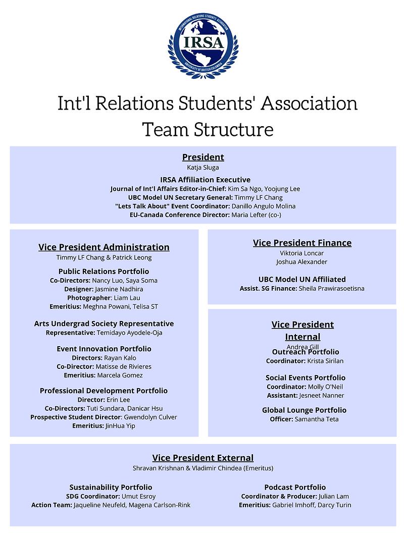 Int'l Relations Students' Association Te