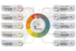 xbmd.design-10-pasos-estrategia-digital.