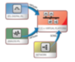 EDA Software tools for Virtual Platform