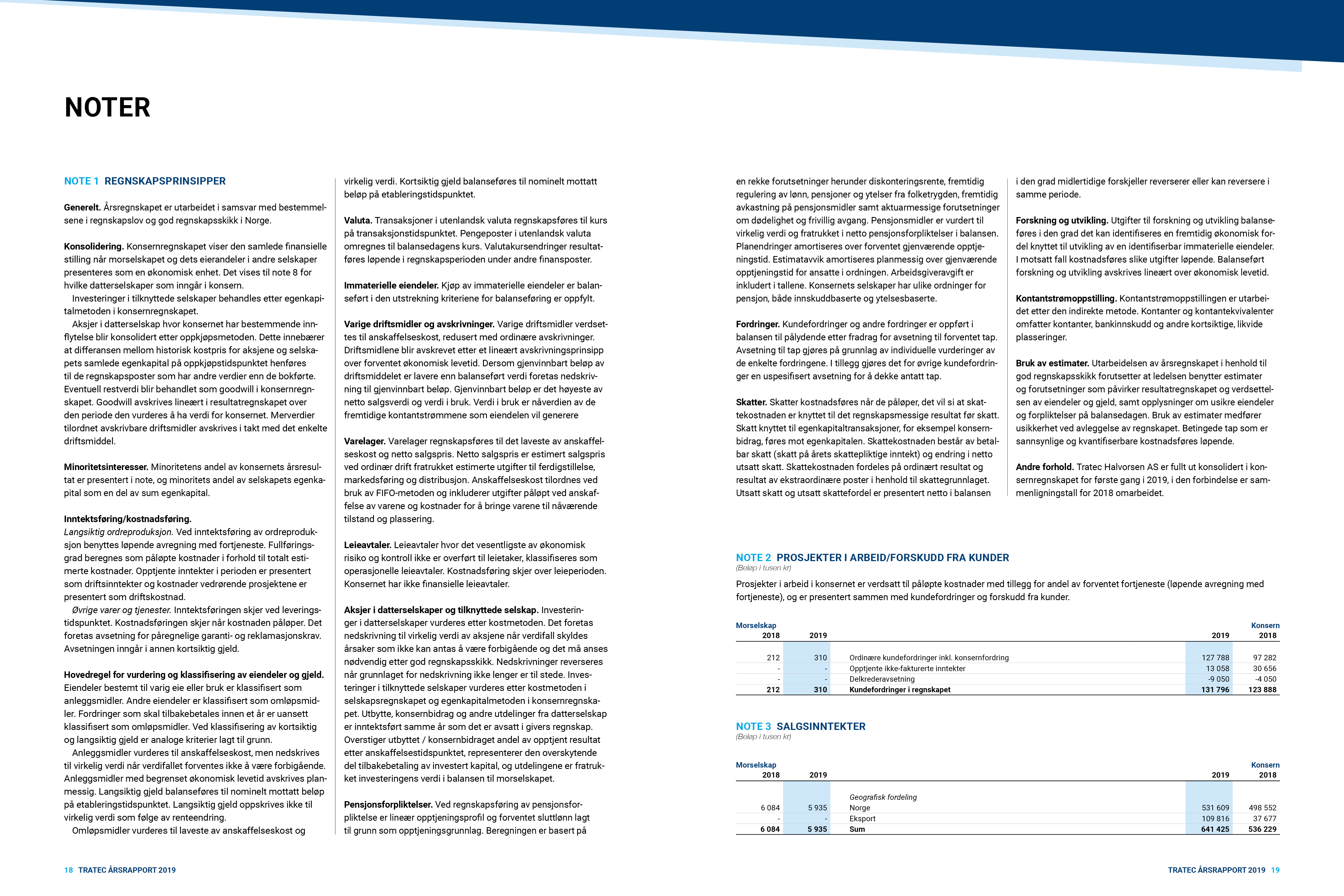 Tratec-Årsrapport-2019_10