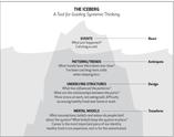 Le leadership transformationnel
