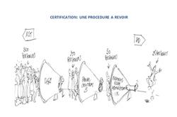 certification procedure a revoir