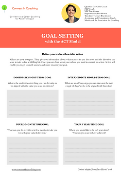 Resources- Goal Setting