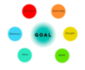 Goal Image1.png
