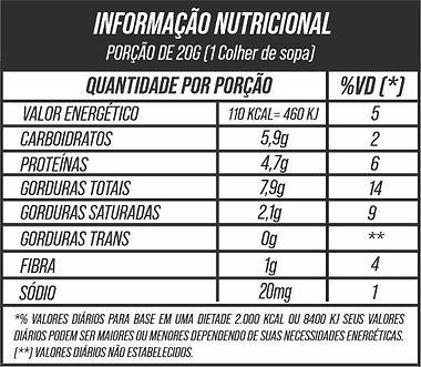 tabela nutricional pasta gourmet.jpg
