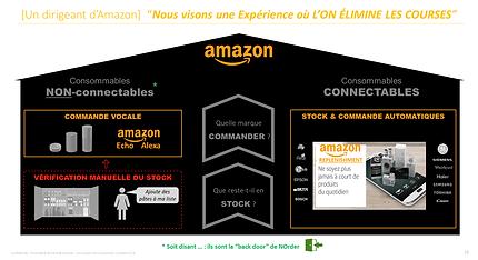 Stratégie Amazon