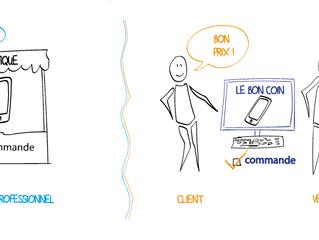 [Débat] - Les startups : de la bulle 2000's au boulet de canon 2015's (1/3)