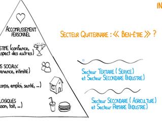 [extrait] La Technologie disrupte Schumpeter et se met au service de Maslow