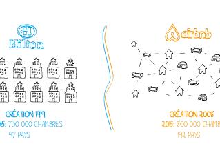 [Débat] - Les startups : de la bulle 2000's au boulet de canon 2015's (3/3)