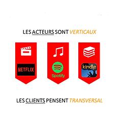 Vertical vs Transversal