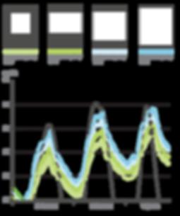 akılcı cephe transparanlık ve sıcaklık