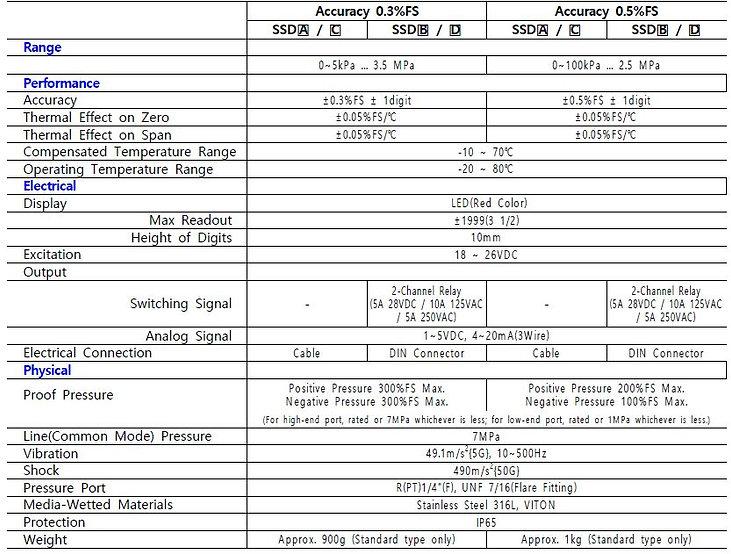 SSD Specs.JPG