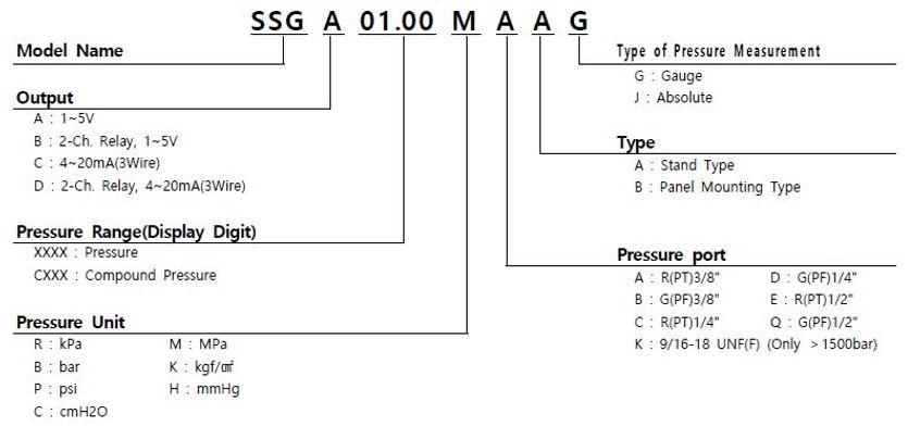 SSG Order.JPG