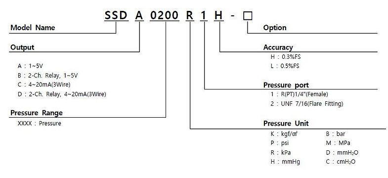 SSD Order.JPG