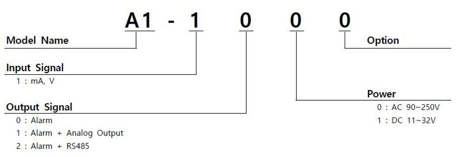 A1-1100 Order.JPG