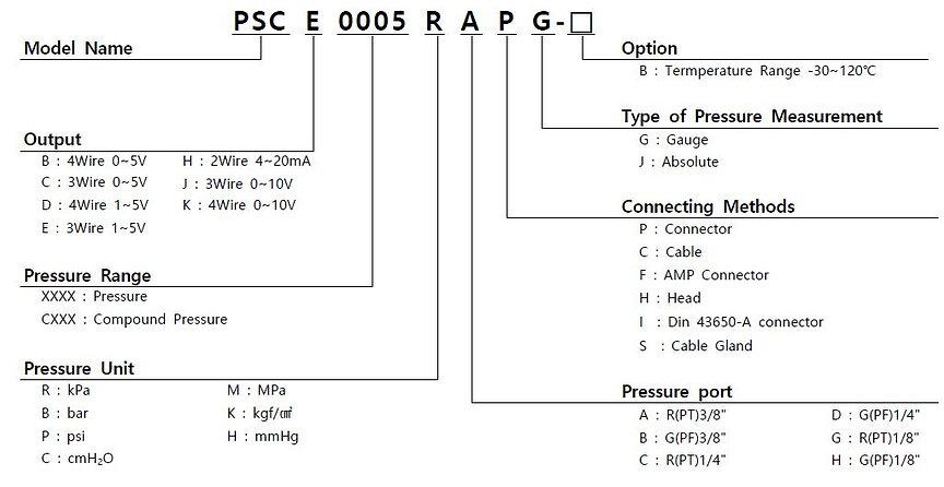 PSC Order.JPG