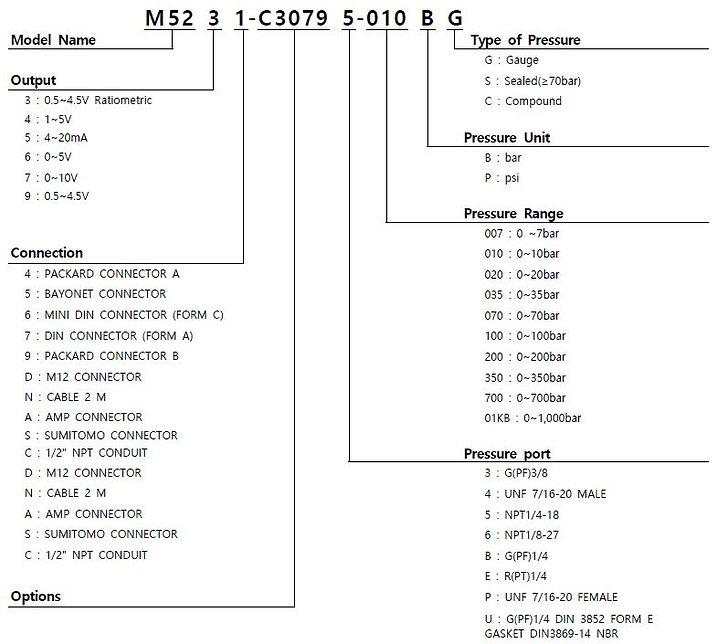 M5200 Order.JPG
