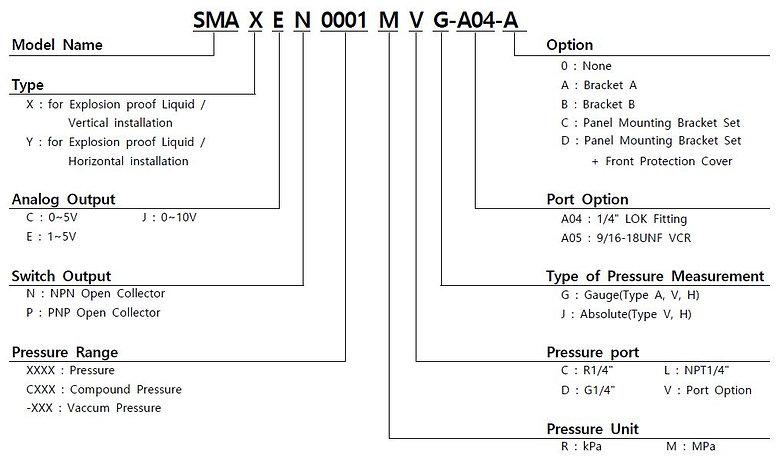 SMA (EX) Order.JPG