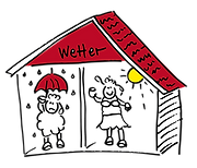 Schaaf_Wetter.png