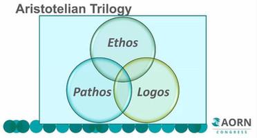 Baker on Ethos, Pathos, and Logos.jpg