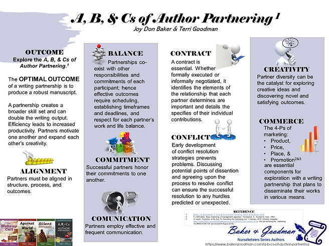 2021 A, B, & Cs of AuthorPartnering_Baker_Goodman_POSTER INANE.png