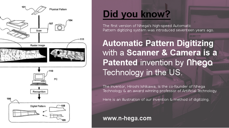 Did you know? Automatic Pattern Digitizing with a Camera & Scanner is a Patented invention by Nh