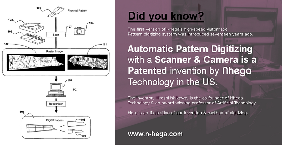 Pattern Digitizing is patented by Nhega