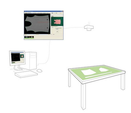 nshot digitizing system