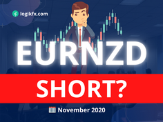 EURNZD Trade Idea (Oct, 2020) The Fall of Europe
