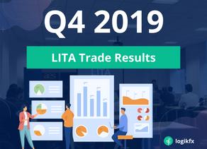 Q4 2019 Results