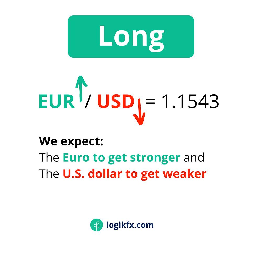 long forex