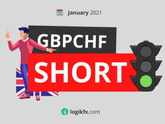 GBPCHF Trade Idea (Jan, 2021) Sterling Sellers Back?!