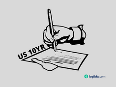 What is the US10YR: U.S.10-Year Treasury Note