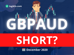 GBPAUD Trade Idea (Nov, 2020) The December SHORT?