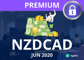 NZDCAD Trade Idea June 2020