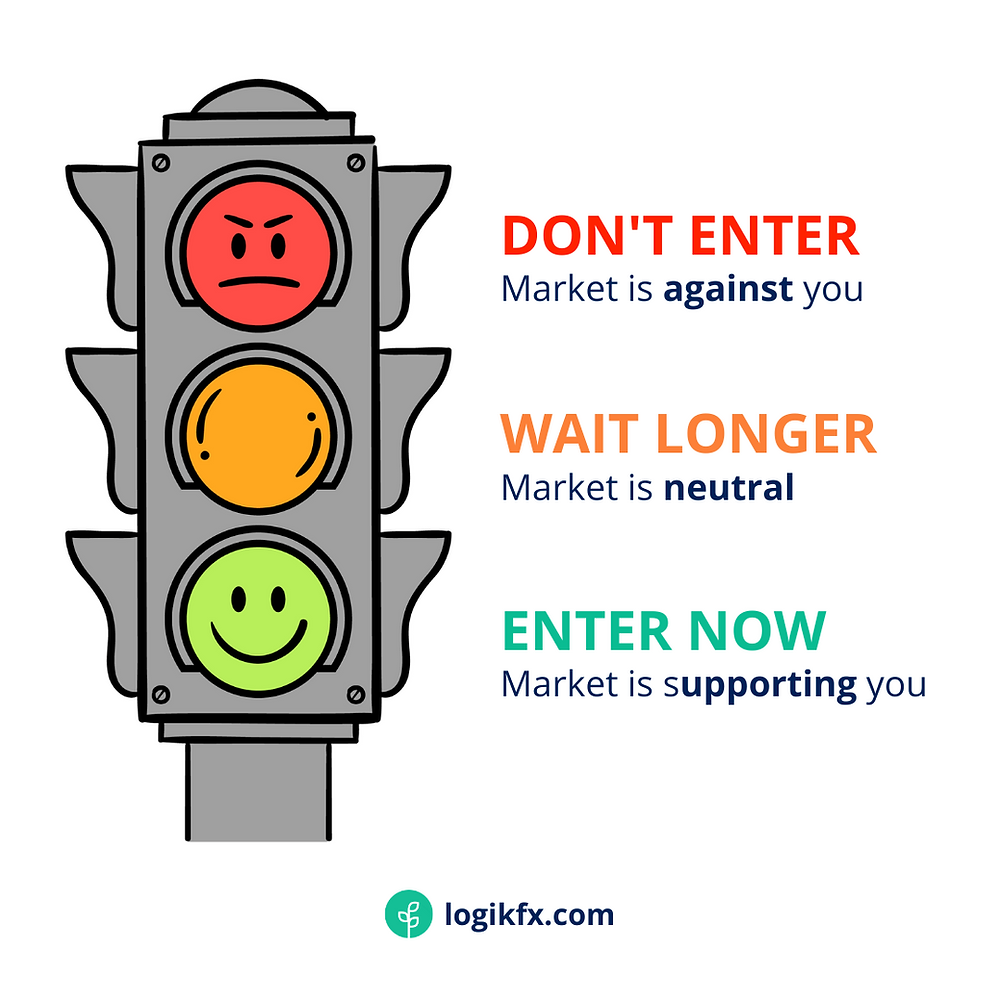 Logikfx traffic light system