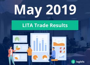May 2019 Results