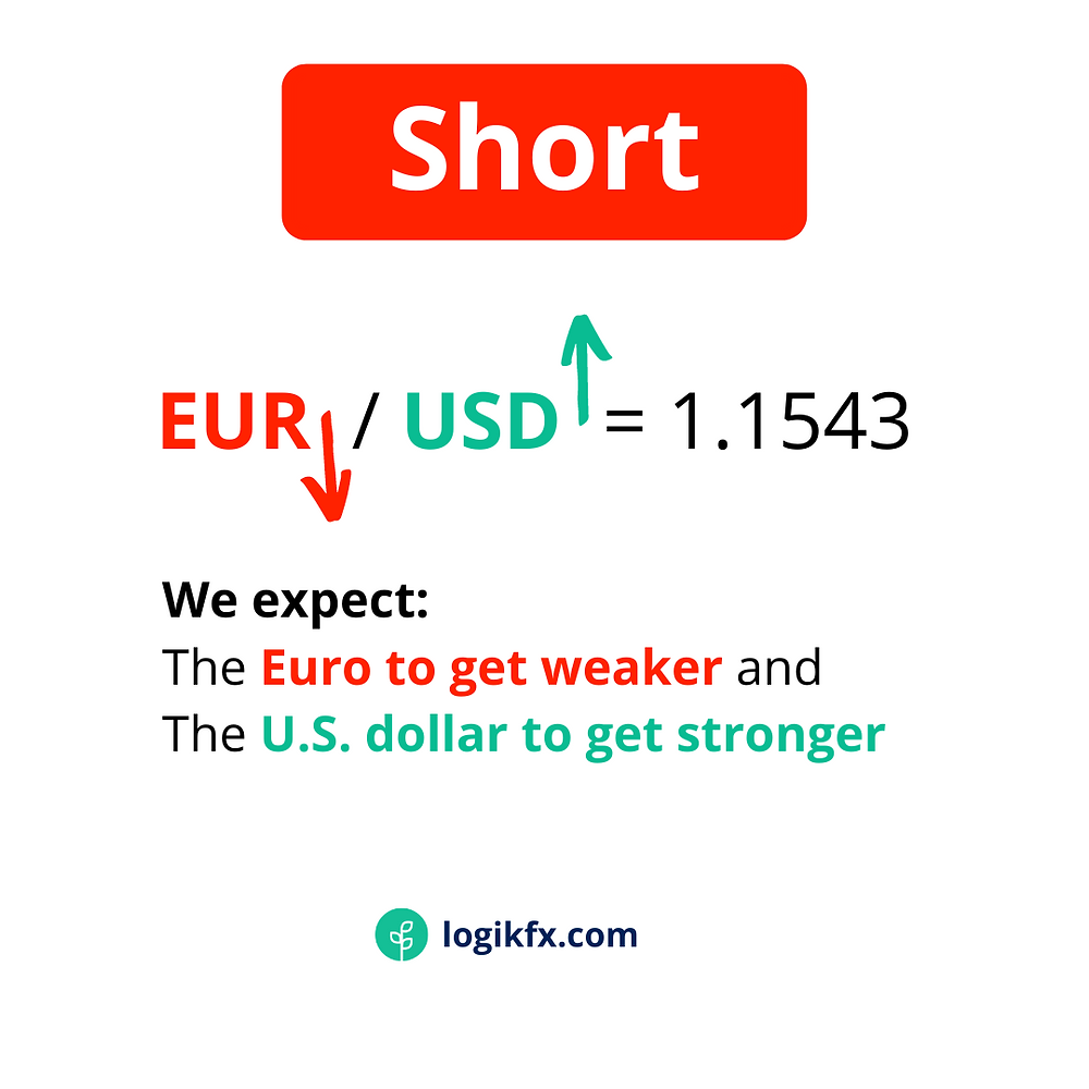 Short forex