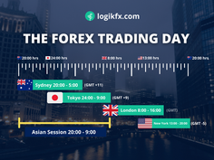 Your Essential Guide To The 3 Forex Market Sessions!