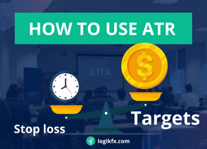How to use Average True Range ATR for Stop Losses and Take Profits