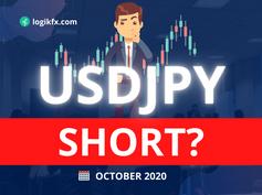 USDJPY (Trade Idea, Oct 2020) Inflation Up, Dollar Down?