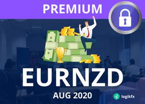 EURNZD Trade Idea (Aug, 2020)