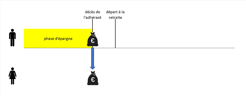 illustration_deces_phase_epargne.png