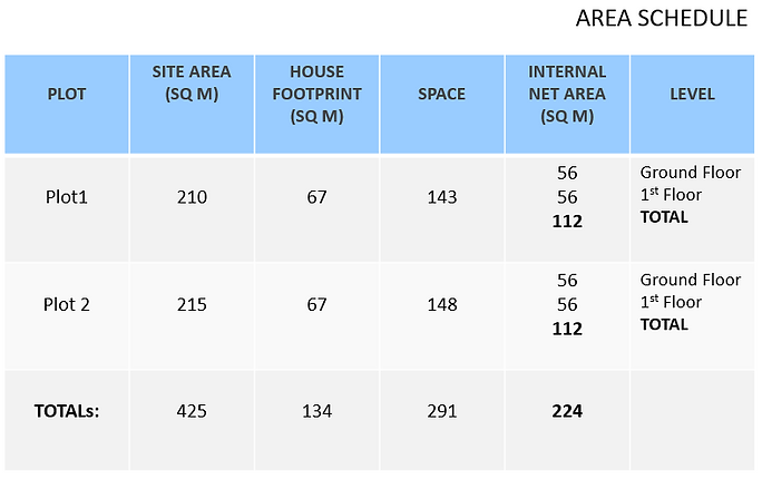 08 area schedule.PNG
