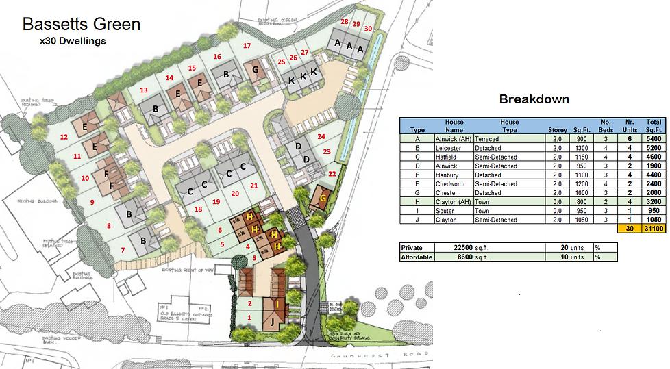 Sustainable Housing Plan