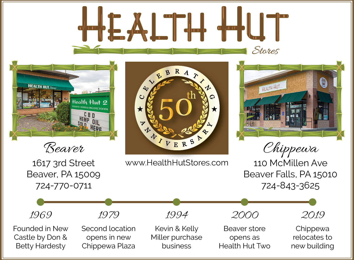 Health Hut Stores 50 Years